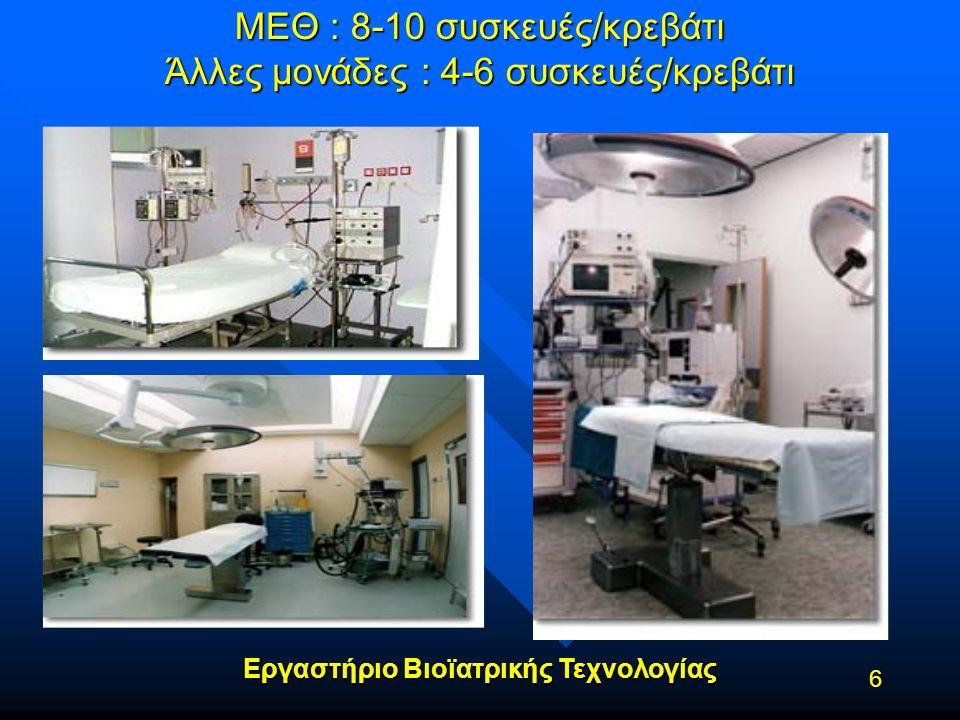 Εργαστήριο Βιοϊατρικής Τεχνολογίας 6 ΜΕΘ : 8-10 συσκευές/κρεβάτι Άλλες μονάδες : 4-6 συσκευές/κρεβάτι