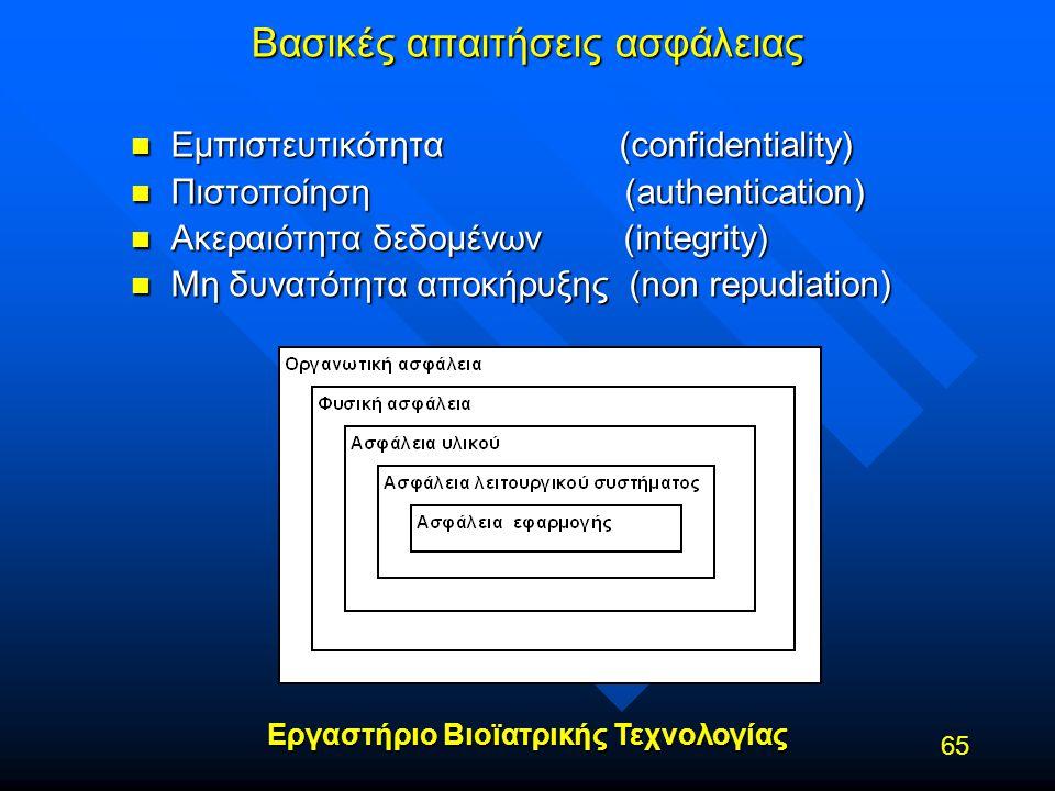 Εργαστήριο Βιοϊατρικής Τεχνολογίας 65 Βασικές απαιτήσεις ασφάλειας n Εμπιστευτικότητα (confidentiality) n Πιστοποίηση (authentication) n Ακεραιότητα δ