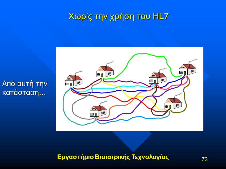 Εργαστήριο Βιοϊατρικής Τεχνολογίας 73 Χωρίς την χρήση του HL7 Από αυτή την κατάσταση...