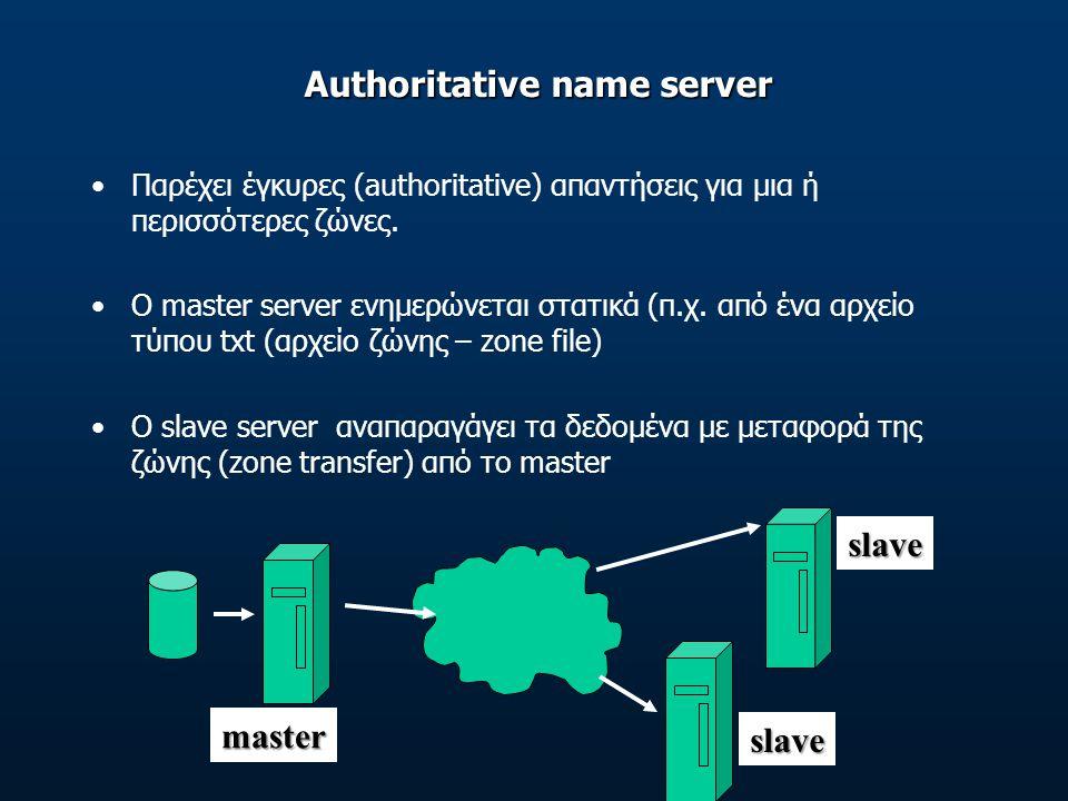 Authoritative name server Παρέχει έγκυρες (authoritative) απαντήσεις για μια ή περισσότερες ζώνες.