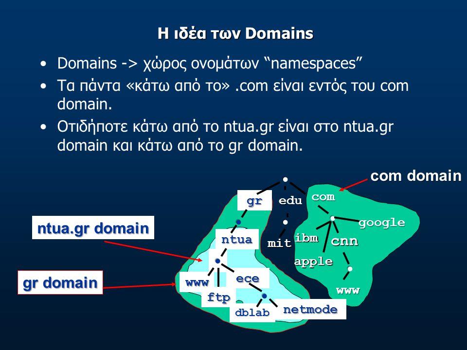 Η ιδέα των Domains Domains -> χώρος ονομάτων namespaces Τα πάντα «κάτω από το».com είναι εντός του com domain.