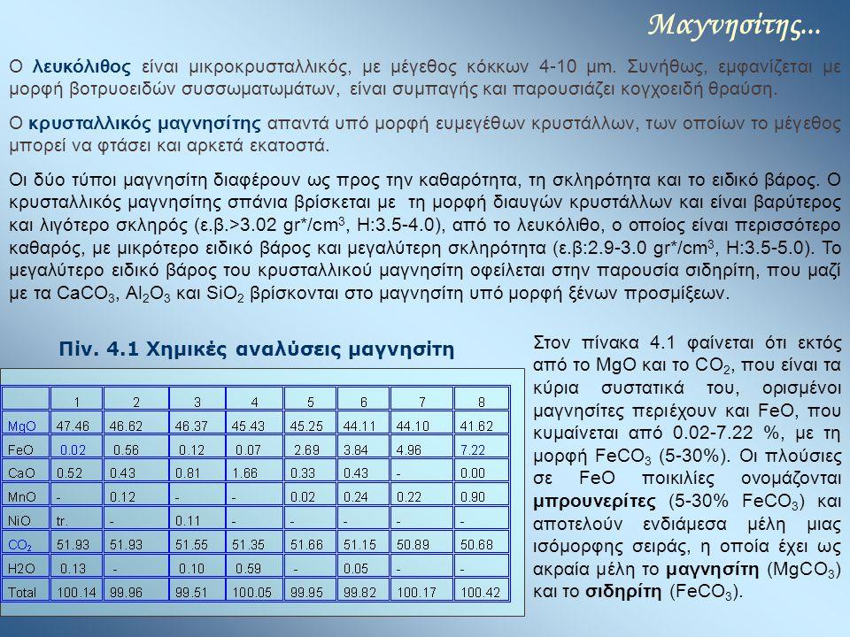 Μαγνησίτης... Ο λευκόλιθος είναι μικροκρυσταλλικός, με μέγεθος κόκκων 4-10 μm. Συνήθως, εμφανίζεται με μορφή βοτρυοειδών συσσωματωμάτων, είναι συμπαγή