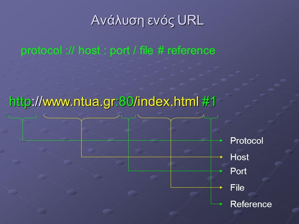 Ορισμένοι κατασκευστές της κλάσης URL 1.URL(String address) Π.χ.