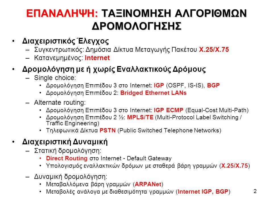 ΕΠΑΝΑΛΗΨΗ: ΑΛΓΟΡΙΘΜΟΙ ΕΥΡΕΣΗΣ ΔΡΟΜΩΝ ΣΤΟ ΕΠΙΠΕΔΟ 3 ΤΟΥ INTERNET DV: Distance Vector (αλγόριθμος Bellman-Ford) –IGP: RIP (Routing Information Protocol) –EGP: BGP (Border Gateway Protocol) LS: Link State (αλγόριθμος Dijkstra) –IGP: OSPF (Open Shortest Path First): Link State Data Base + αλγόριθμος Dijkstra στον κορμό Αυτόνομου Δικτύου (Core of an Autonomous System, AS) –Κόστος γραμμών δικτύου: Ανάλογα με την ταχύτητα ή οριζόμενα από τον Διαχειριστή Ανανέωση κόστους γραμμών: κάθε 240 sec (default) ή λόγω μεταβολής κατάστασης μέσω Link State Advertisements (LSAs) μεταξύ γειτόνων Στα περιφερειακά υποδίκτυα (stub areas): Default G/W