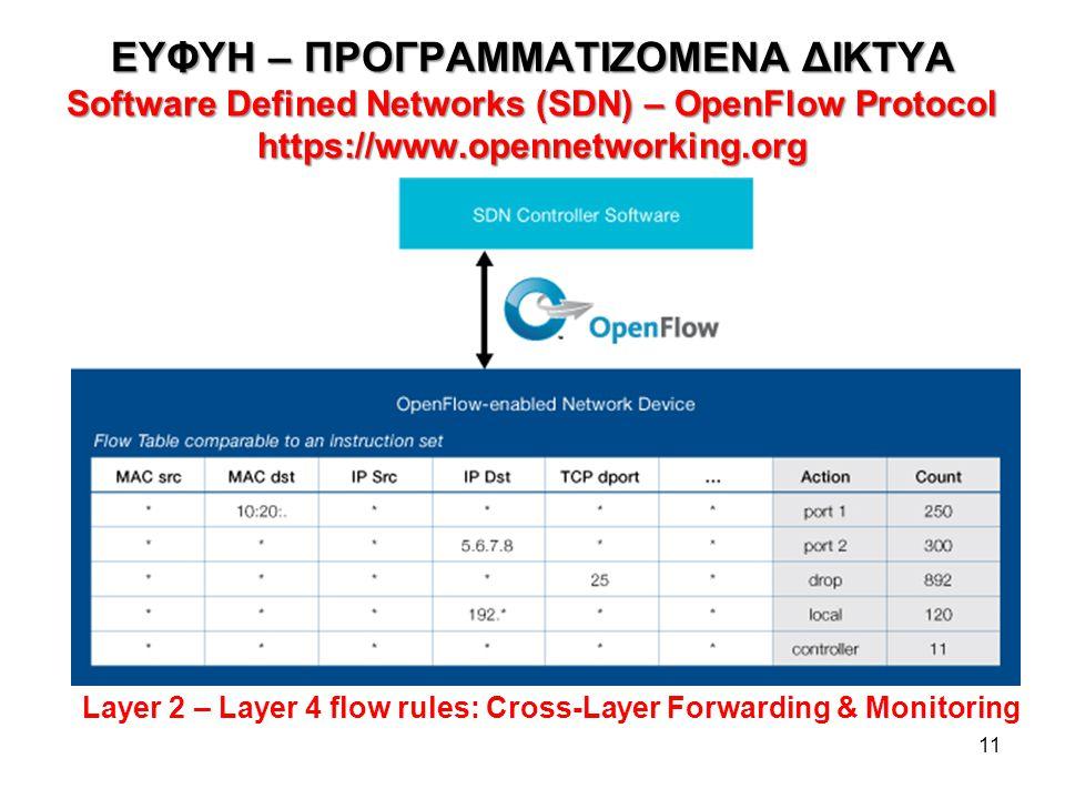 ΕΥΦΥΗ – ΠΡΟΓΡΑΜΜΑΤΙΖΟΜΕΝΑ ΔΙΚΤΥΑ Software Defined Networks (SDN) – OpenFlow Protocol https://www.opennetworking.org 11 Layer 2 – Layer 4 flow rules: Cross-Layer Forwarding & Monitoring