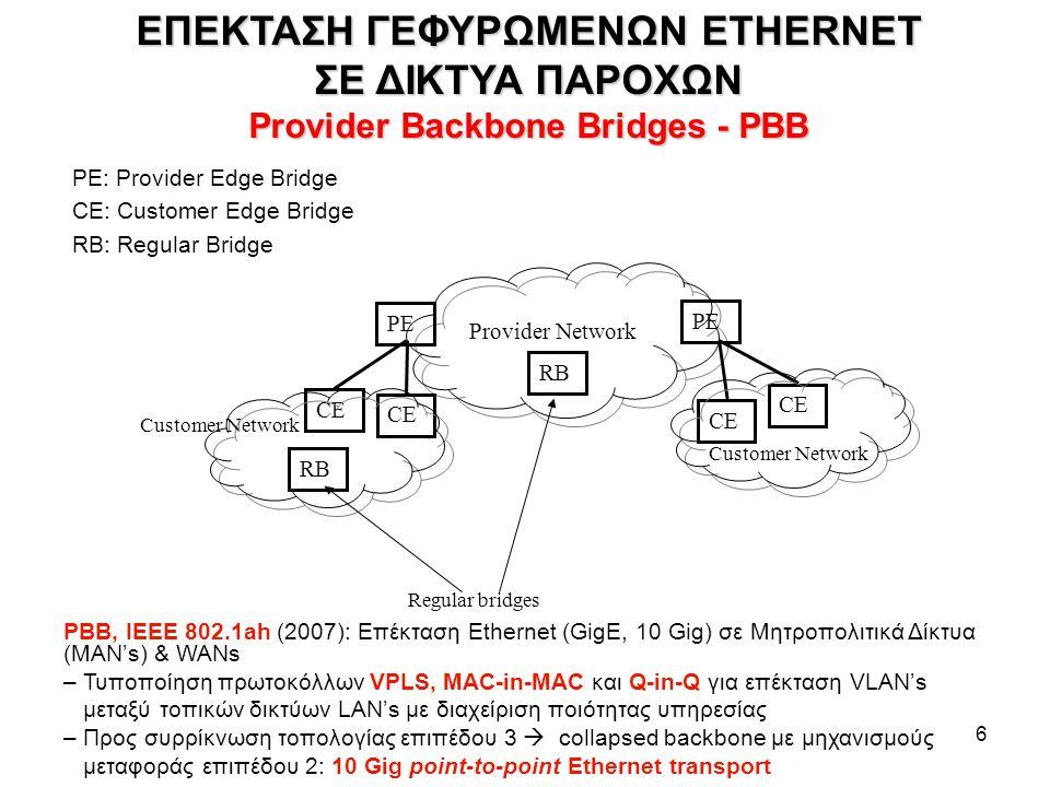 6 PE: Provider Edge Bridge CE: Customer Edge Bridge RB: Regular Bridge Provider Network CE PE Regular bridges Customer Network RB ΕΠΕΚΤΑΣΗ ΓΕΦΥΡΩΜΕΝΩΝ