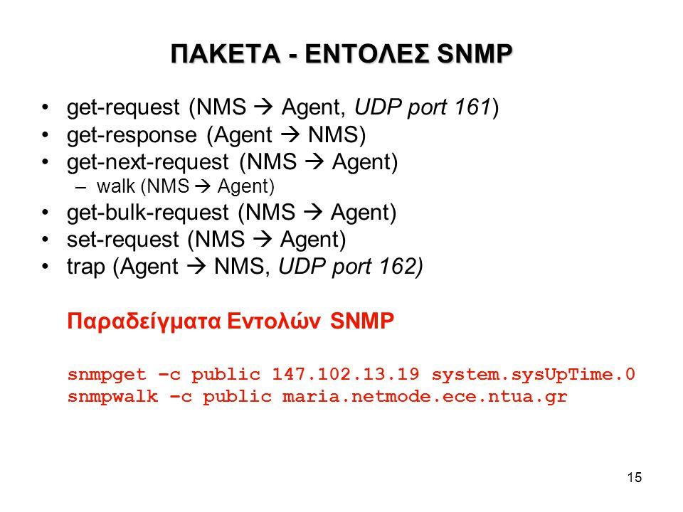 15 ΠΑΚΕΤΑ - ΕΝΤΟΛΕΣ SNMP get-request (NMS  Agent, UDP port 161) get-response (Agent  NMS) get-next-request (NMS  Agent) –walk (NMS  Agent) get-bul