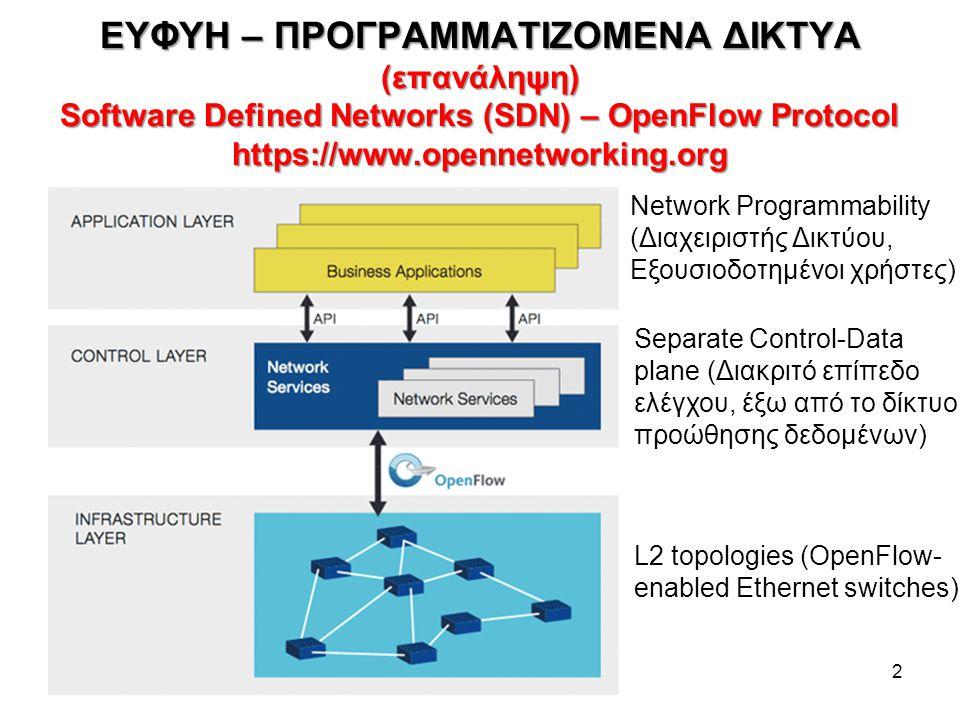 ΕΥΦΥΗ – ΠΡΟΓΡΑΜΜΑΤΙΖΟΜΕΝΑ ΔΙΚΤΥΑ (επανάληψη) Software Defined Networks (SDN) – OpenFlow Protocol https://www.opennetworking.org 2 Separate Control-Dat