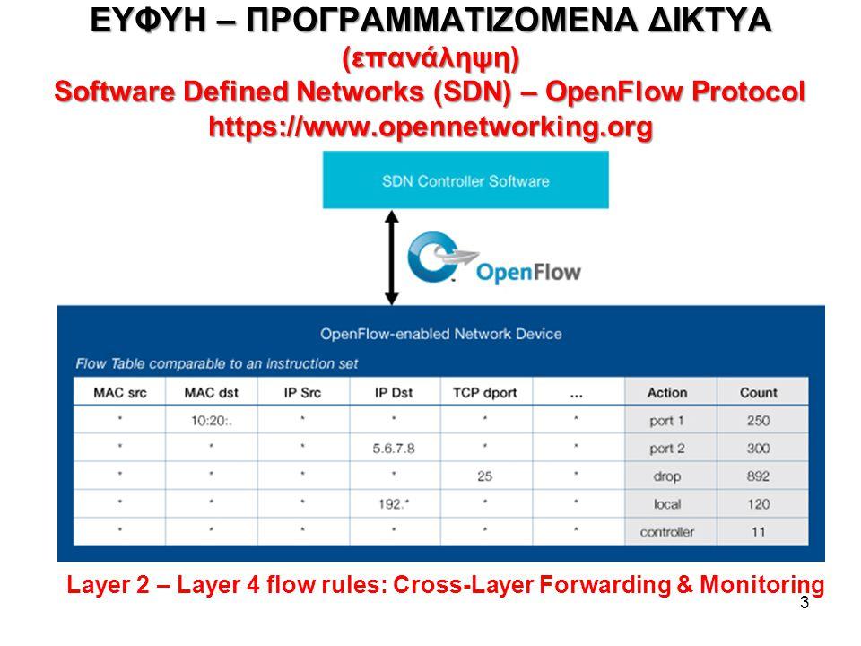 ΕΥΦΥΗ – ΠΡΟΓΡΑΜΜΑΤΙΖΟΜΕΝΑ ΔΙΚΤΥΑ (επανάληψη) Software Defined Networks (SDN) – OpenFlow Protocol https://www.opennetworking.org 3 Layer 2 – Layer 4 fl