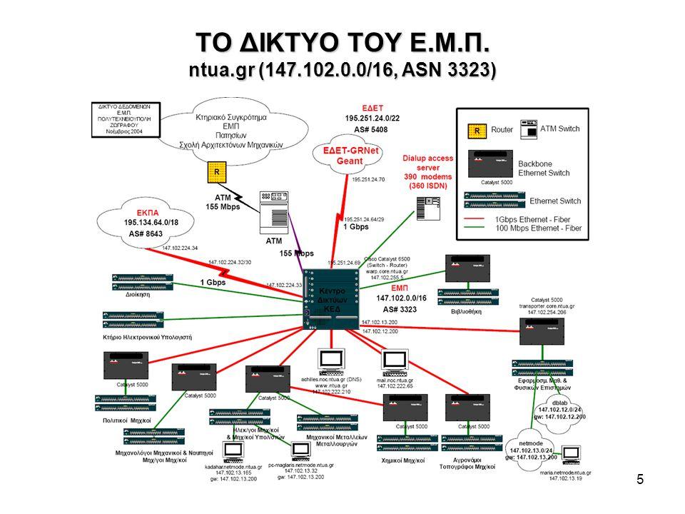 6 ΔΙΑΧΕΙΡΙΣΗ ΔΙΚΤΥΩΝ TCP/IP ΔΙΑΧΕΙΡΙΣΗ ΔΙΚΤΥΩΝ TCP/IP Simple Network Management Protocol - SNMP Πρωτόκολλο του στρώματος εφαρμογής για τη διαχείριση συσκευών συνδεδεμένων στο δίκτυο με TCP/IP stack (IP addressable Network Elements).