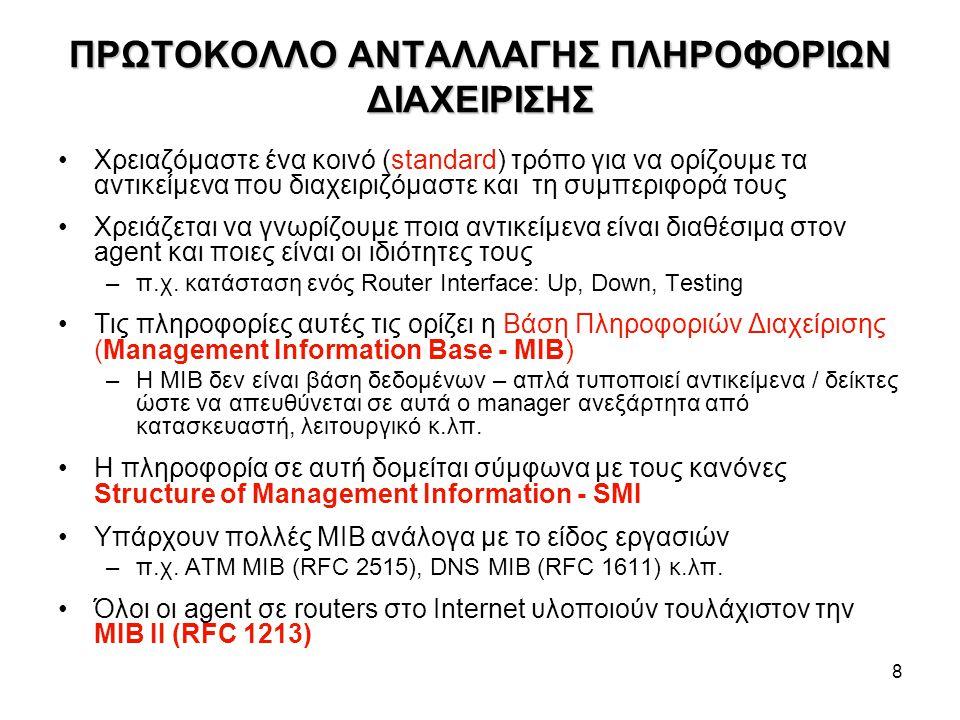 9 ΟΡΙΣΜΟΣ ΑΝΤΙΚΕΙΜΕΝΩΝ ΣΤΗ MIB Η MIB είναι δενδρική δομή δεδομένων (data structure) που ορίζει διαχειριζόμενα αντικείμενα (managed objects) με τυποποιημένο τρόπο Κάθε διαχειριζόμενο αντικείμενο έχει ορισμένο τύπο και θέση στη ΜΙΒ –Όπου & όταν χρειάζεται, ο agent αναλαμβάνει την αντιστοίχηση των αντικειμένων της MIB με μεταβλητές τιμές που του αποδίδει το συγκεκριμένο σύστημα - operating system, π.χ.
