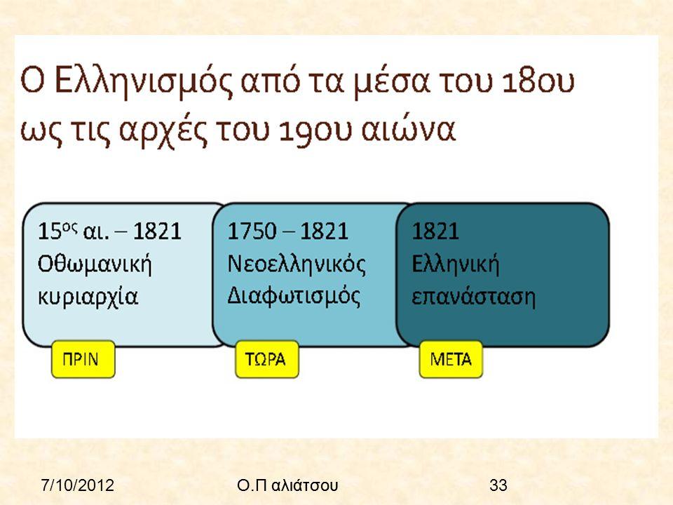 7/10/2012Ο.Π αλιάτσου33Ο.Π αλιάτσου