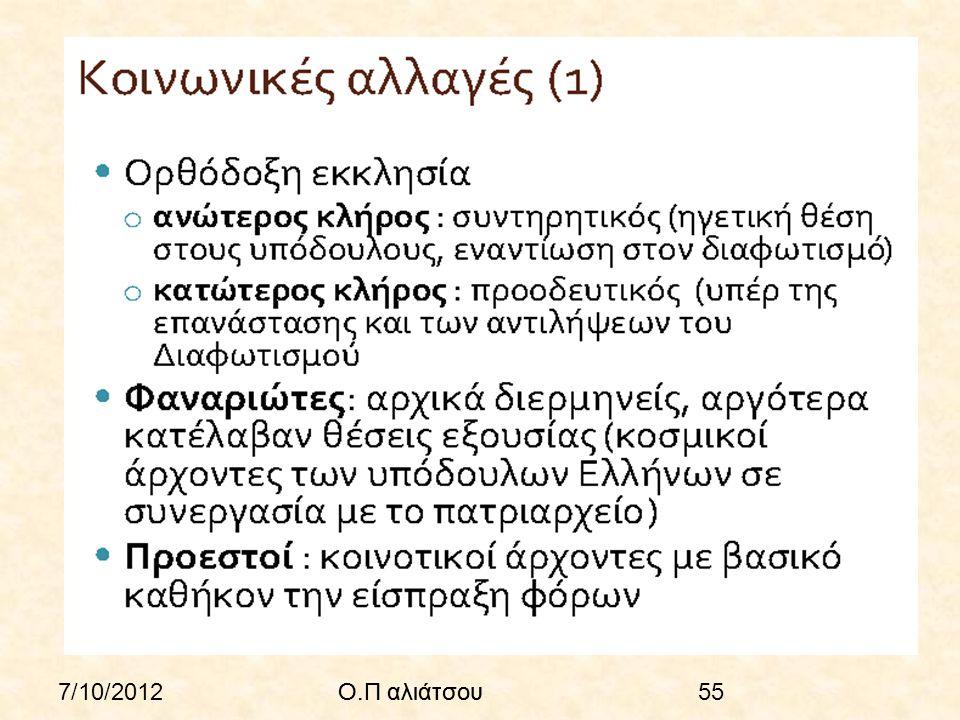 7/10/2012Ο.Π αλιάτσου55Ο.Π αλιάτσου