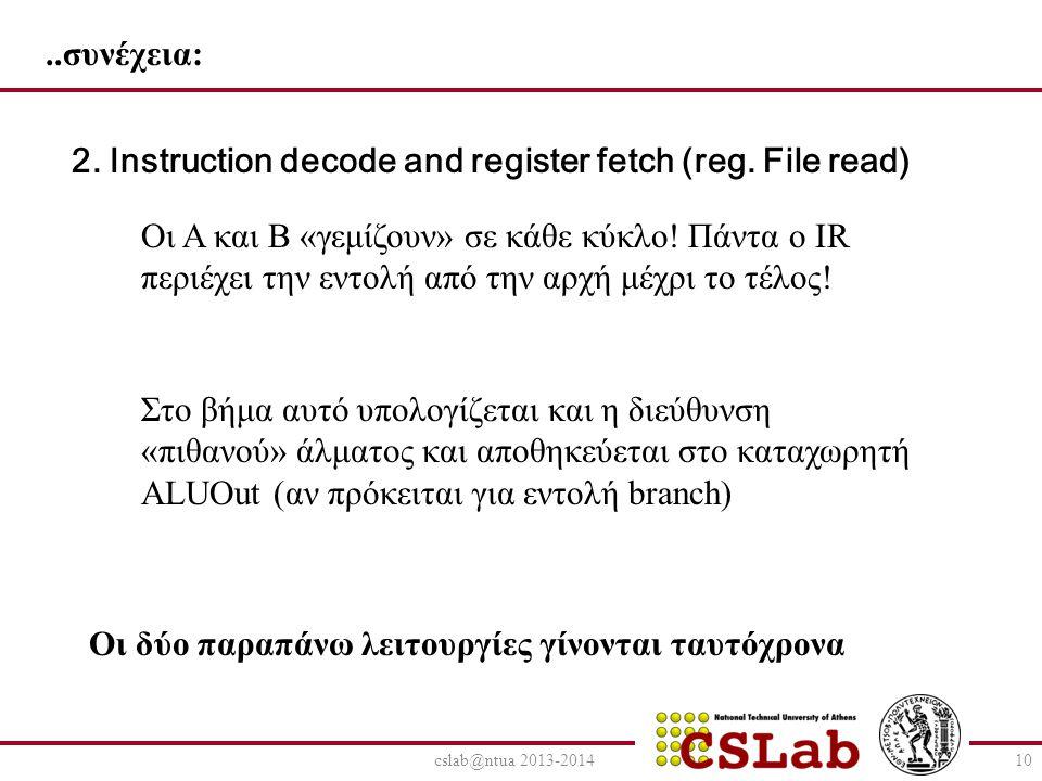 cslab@ntua 2013-201410 2. Instruction decode and register fetch (reg. File read)..συνέχεια: Οι Α και Β «γεμίζουν» σε κάθε κύκλο! Πάντα ο IR περιέχει τ