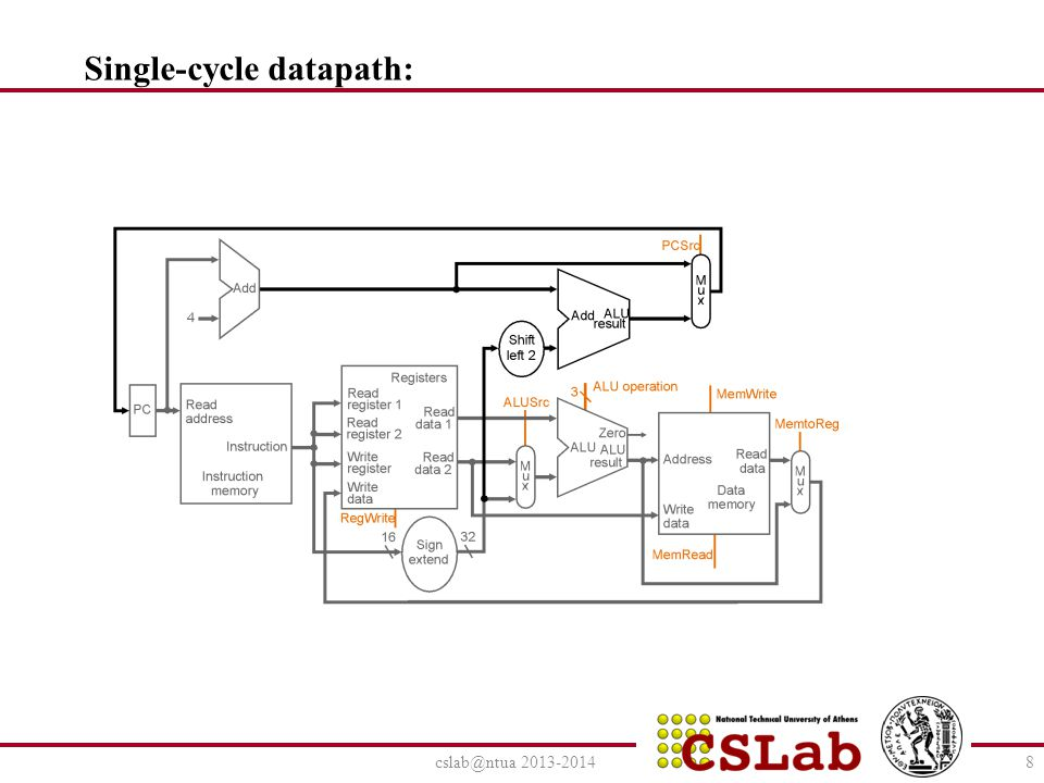 cslab@ntua 2013-20148 Single-cycle datapath: