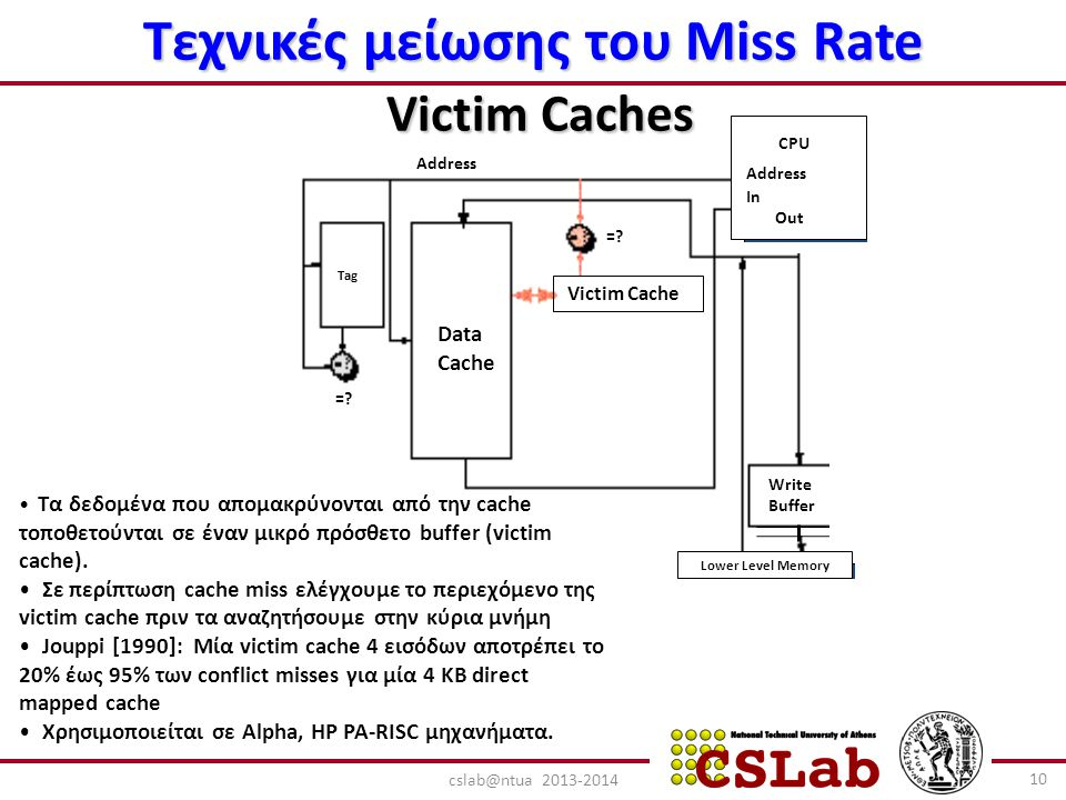 Tag CPU Address In Out Data Cache Write Buffer Victim Cache =? Lower Level Memory =? Address Τεχνικές μείωσης του Miss Rate Victim Caches Τα δεδομένα