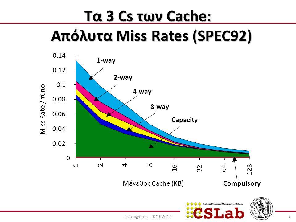 Tα 3 Cs των Cache: Απόλυτα Miss Rates (SPEC92) Μέγεθος Cache (KB) Miss Rate / τύπο 0 0.02 0.04 0.06 0.08 0.1 0.12 0.14 1 2 4 8 16 32 64 128 1-way 2-way 4-way 8-way Capacity Compulsory 2 cslab@ntua 2013-2014