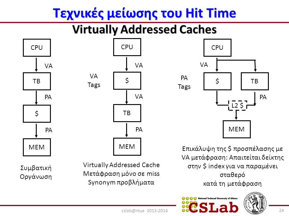 Τεχνικές μείωσης του Hit Time Virtually Addressed Caches Συμβατική Οργάνωση Virtually Addressed Cache Μετάφραση μόνο σε miss Synonym προβλήματα Επικάλυψη της $ προσπέλασης με VA μετάφραση: Απαιτείται δείκτης στην $ index για να παραμένει σταθερό κατά τη μετάφραση CPU TB $ MEM VA PA CPU $ TB MEM VA PA CPU $TB MEM VA PA Tags PA VA Tags L2 $ 24 cslab@ntua 2013-2014