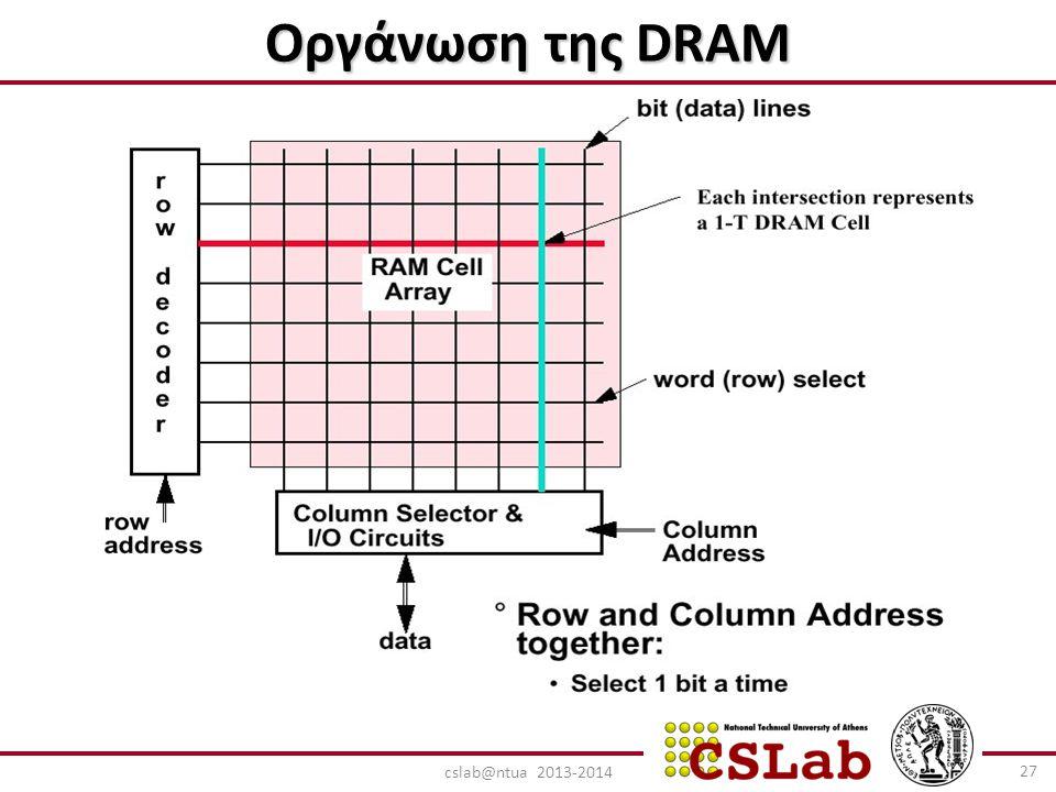 Οργάνωση της DRAM 27 cslab@ntua 2013-2014