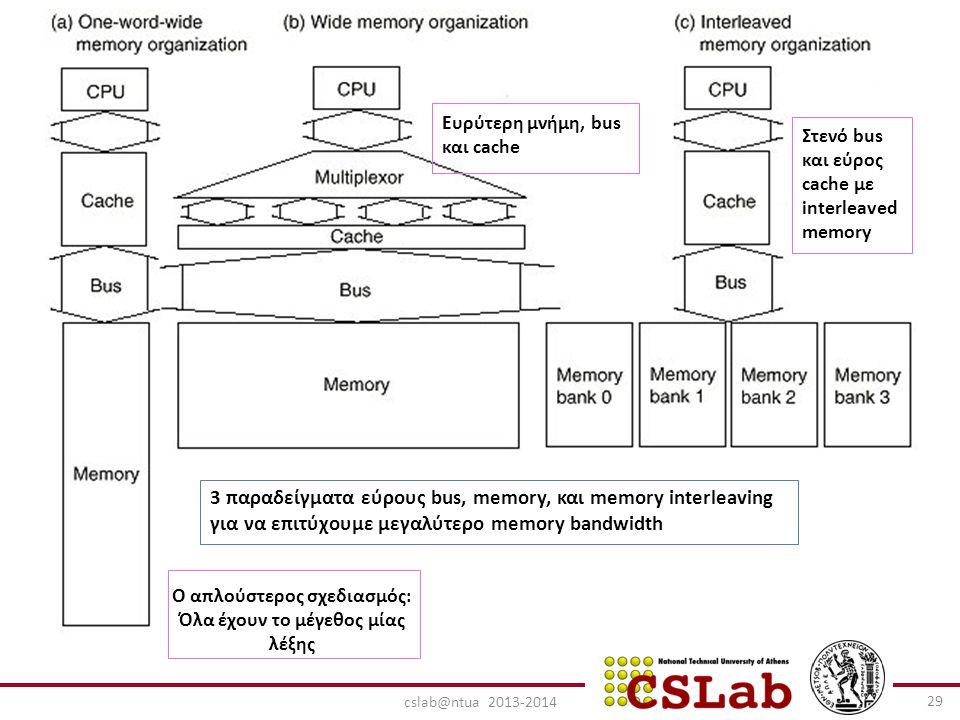 3 παραδείγματα εύρους bus, memory, και memory interleaving για να επιτύχουμε μεγαλύτερο memory bandwidth Στενό bus και εύρος cache με interleaved memory Ευρύτερη μνήμη, bus και cache Ο απλούστερος σχεδιασμός: Όλα έχουν το μέγεθος μίας λέξης cslab@ntua 2013-2014 29