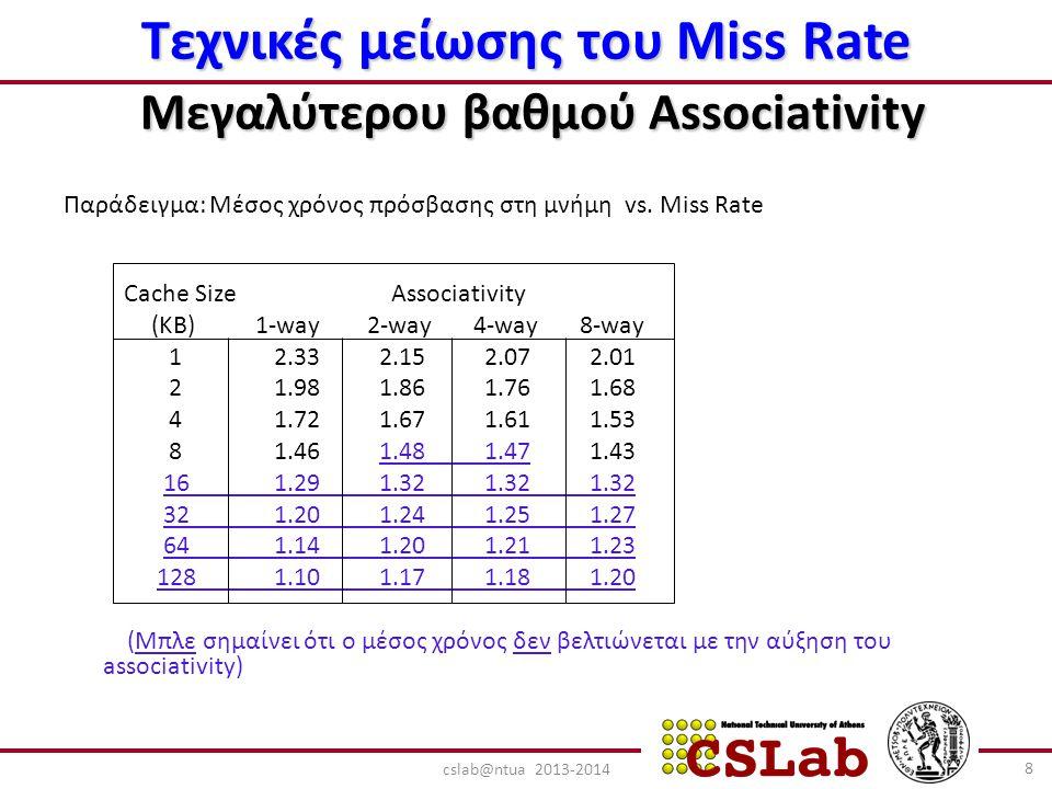 Τεχνικές μείωσης του Miss Rate Μεγαλύτερου βαθμού Associativity Παράδειγμα: Μέσος χρόνος πρόσβασης στη μνήμη vs. Miss Rate Cache Size Associativity (K