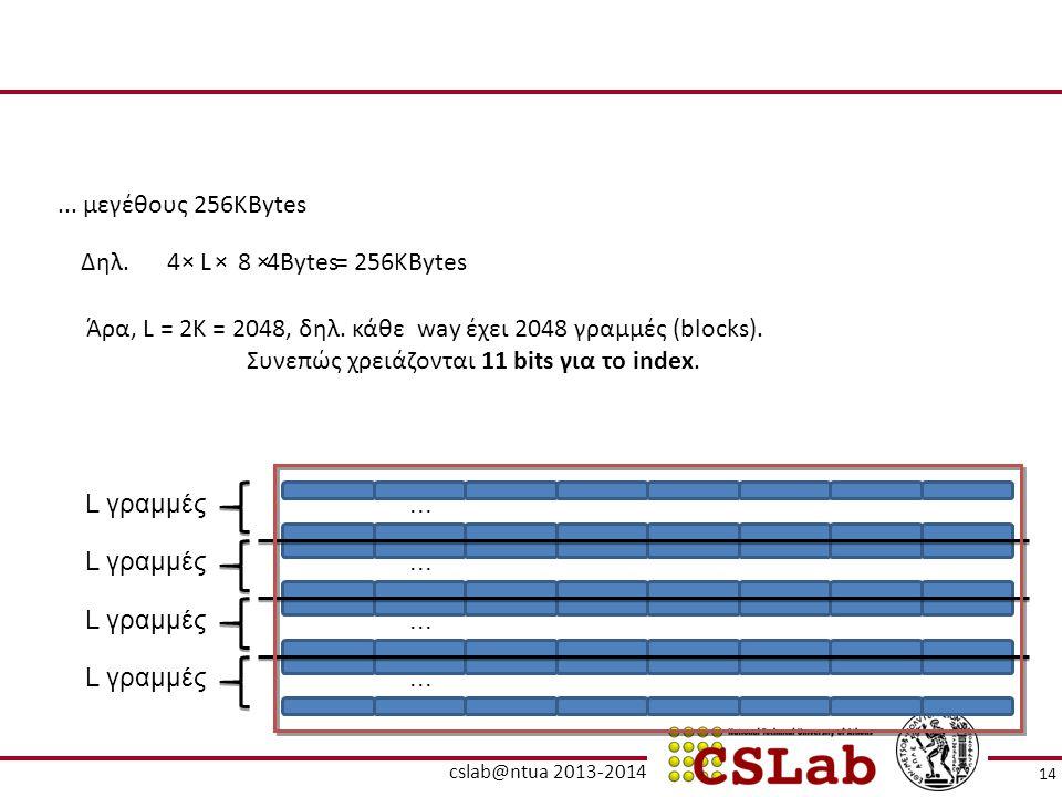 ... L γραμμές... μεγέθους 256KBytes Δηλ.4×L×8×4Bytes= 256KBytes Άρα, L = 2K = 2048, δηλ. κάθε way έχει 2048 γραμμές (blocks). Συνεπώς χρειάζονται 11 b