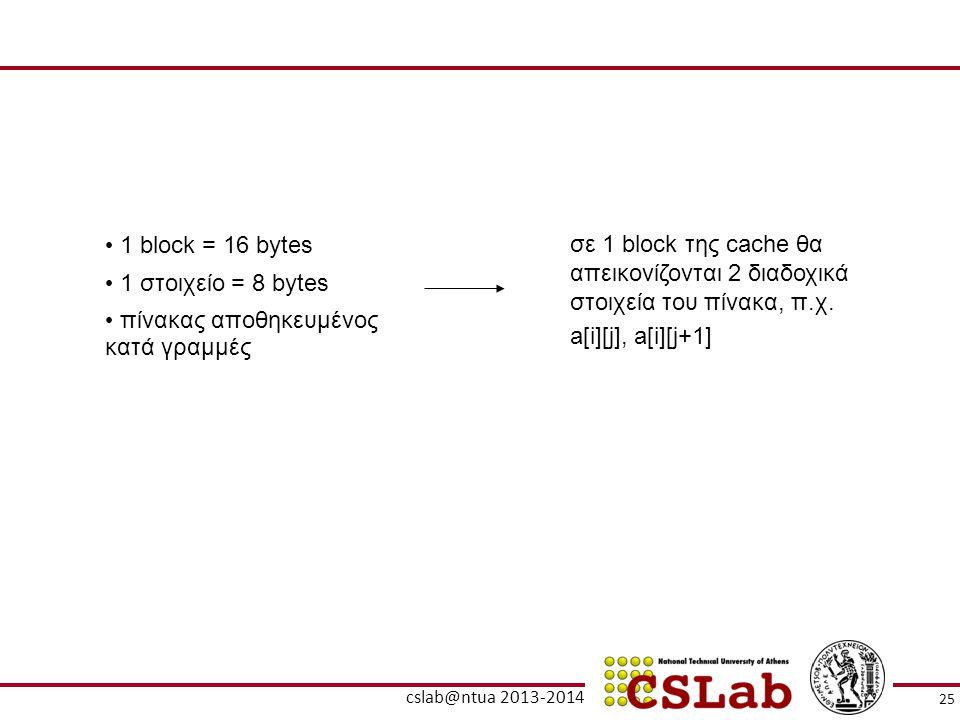 1 block = 16 bytes 1 στοιχείο = 8 bytes πίνακας αποθηκευμένος κατά γραμμές 25 cslab@ntua 2013-2014 σε 1 block της cache θα απεικονίζονται 2 διαδοχικά