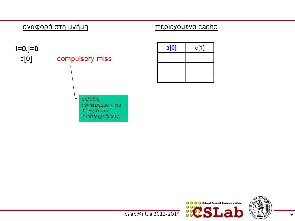 26 cslab@ntua 2013-2014 αναφορά στη μνήμηπεριεχόμενα cache c[0]c[1] c[0] i=0,j=0 compulsory miss δηλαδή, αναφερόμαστε για 1 η φορά στα αντίστοιχα bloc