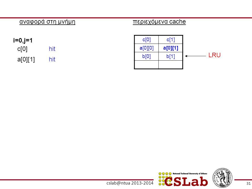 αναφορά στη μνήμηπεριεχόμενα cache c[0]c[1] a[0][0]a[0][1] b[0]b[1] i=0,j=1 c[0]hit a[0][1]hit LRU 31 cslab@ntua 2013-2014