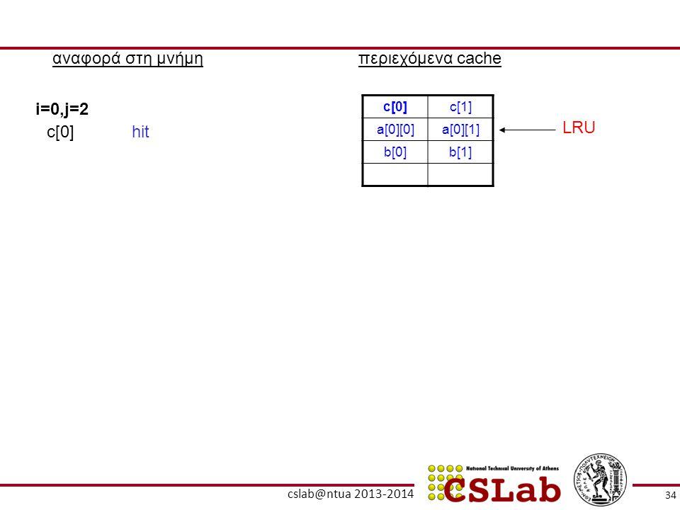 αναφορά στη μνήμηπεριεχόμενα cache c[0]c[1] a[0][0]a[0][1] b[0]b[1] i=0,j=2 c[0]hit LRU 34 cslab@ntua 2013-2014