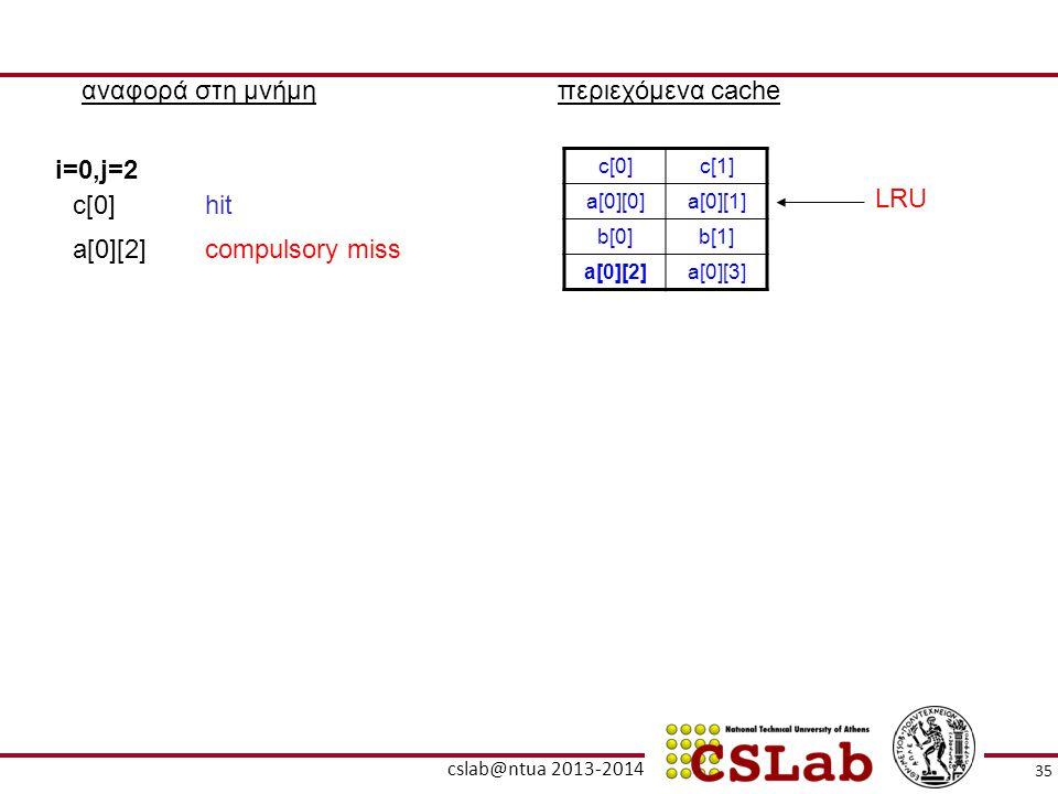 αναφορά στη μνήμηπεριεχόμενα cache c[0]c[1] a[0][0]a[0][1] b[0]b[1] a[0][2]a[0][3] i=0,j=2 c[0]hit a[0][2]compulsory miss LRU 35 cslab@ntua 2013-2014