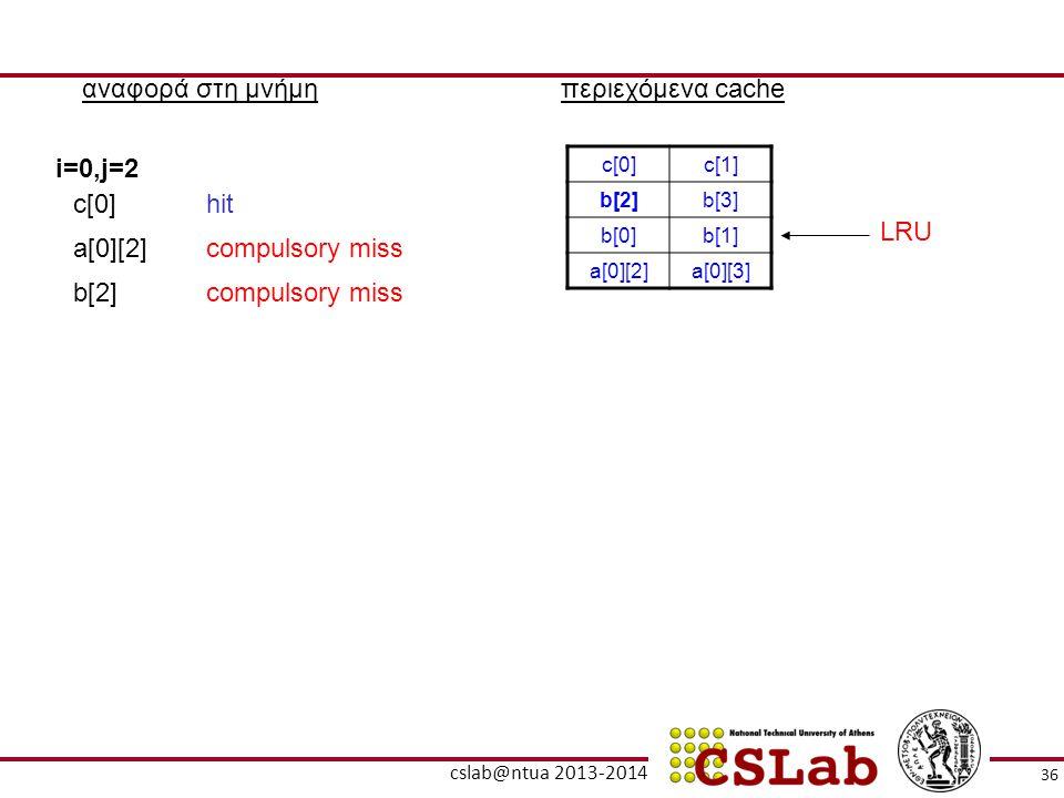 αναφορά στη μνήμηπεριεχόμενα cache c[0]c[1] b[2]b[3] b[0]b[1] a[0][2]a[0][3] i=0,j=2 c[0]hit a[0][2]compulsory miss b[2]compulsory miss LRU 36 cslab@n
