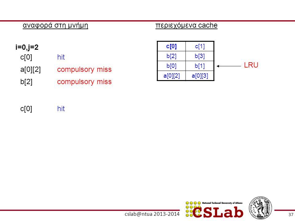 αναφορά στη μνήμηπεριεχόμενα cache c[0]c[1] b[2]b[3] b[0]b[1] a[0][2]a[0][3] i=0,j=2 c[0]hit a[0][2]compulsory miss b[2]compulsory miss c[0]hit LRU 37