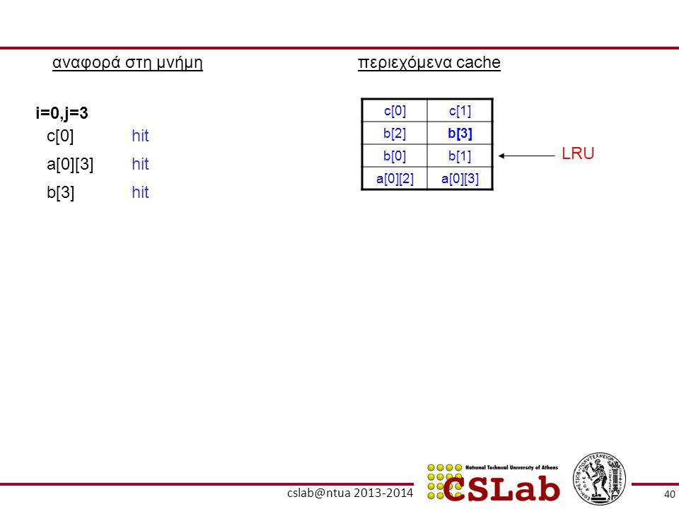 αναφορά στη μνήμηπεριεχόμενα cache c[0]c[1] b[2]b[3] b[0]b[1] a[0][2]a[0][3] i=0,j=3 c[0]hit a[0][3]hit b[3]hit LRU 40 cslab@ntua 2013-2014