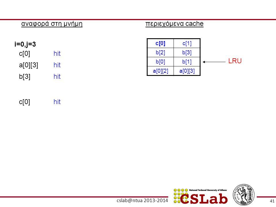 αναφορά στη μνήμηπεριεχόμενα cache c[0]c[1] b[2]b[3] b[0]b[1] a[0][2]a[0][3] i=0,j=3 c[0]hit a[0][3]hit b[3]hit c[0]hit LRU 41 cslab@ntua 2013-2014