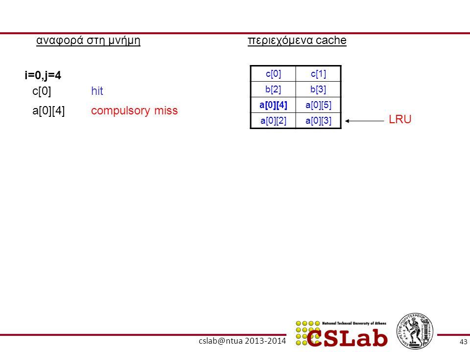 αναφορά στη μνήμηπεριεχόμενα cache c[0]c[1] b[2]b[3] a[0][4]a[0][5] a[0][2]a[0][3] i=0,j=4 c[0]hit a[0][4]compulsory miss LRU 43 cslab@ntua 2013-2014