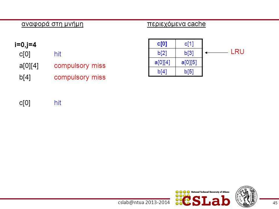 αναφορά στη μνήμηπεριεχόμενα cache c[0]c[1] b[2]b[3] a[0][4]a[0][5] b[4]b[5] i=0,j=4 c[0]hit a[0][4]compulsory miss b[4]compulsory miss c[0]hit LRU 45