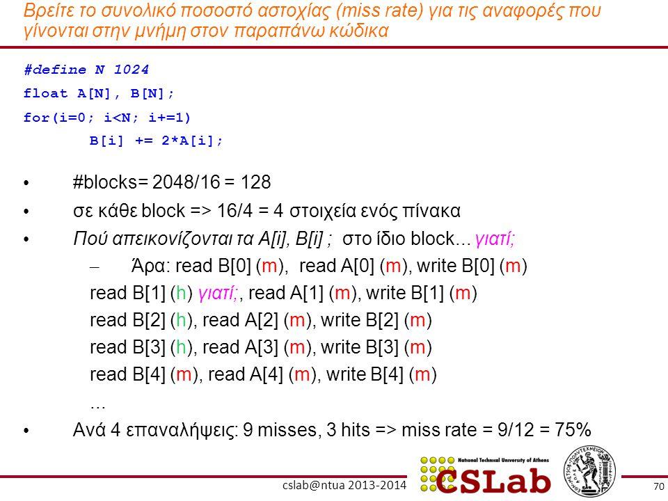 Βρείτε το συνολικό ποσοστό αστοχίας (miss rate) για τις αναφορές που γίνονται στην μνήμη στον παραπάνω κώδικα #define N 1024 float A[N], B[N]; for(i=0
