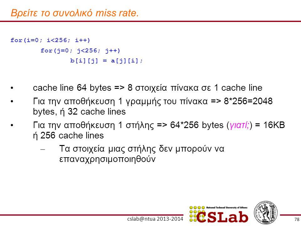 Βρείτε το συνολικό miss rate. for(i=0; i<256; i++) for(j=0; j<256; j++) b[i][j] = a[j][i]; cache line 64 bytes => 8 στοιχεία πίνακα σε 1 cache line Γι