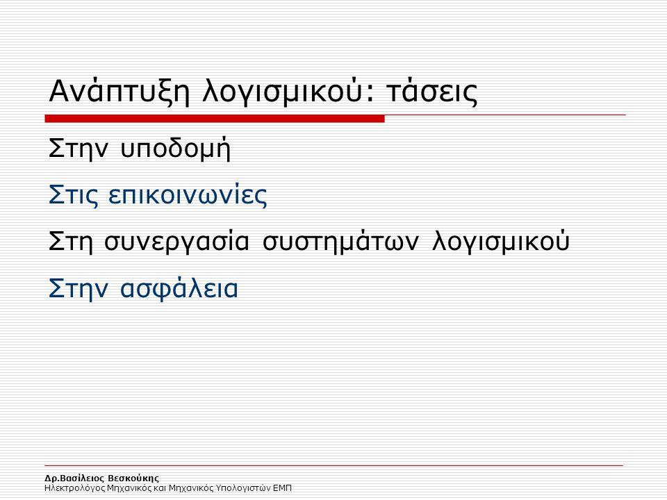 Δρ.Βασίλειος Βεσκούκης Ηλεκτρολόγος Μηχανικός και Μηχανικός Υπολογιστών ΕΜΠ Ανάπτυξη λογισμικού: τάσεις Στην υποδομή Στις επικοινωνίες Στη συνεργασία
