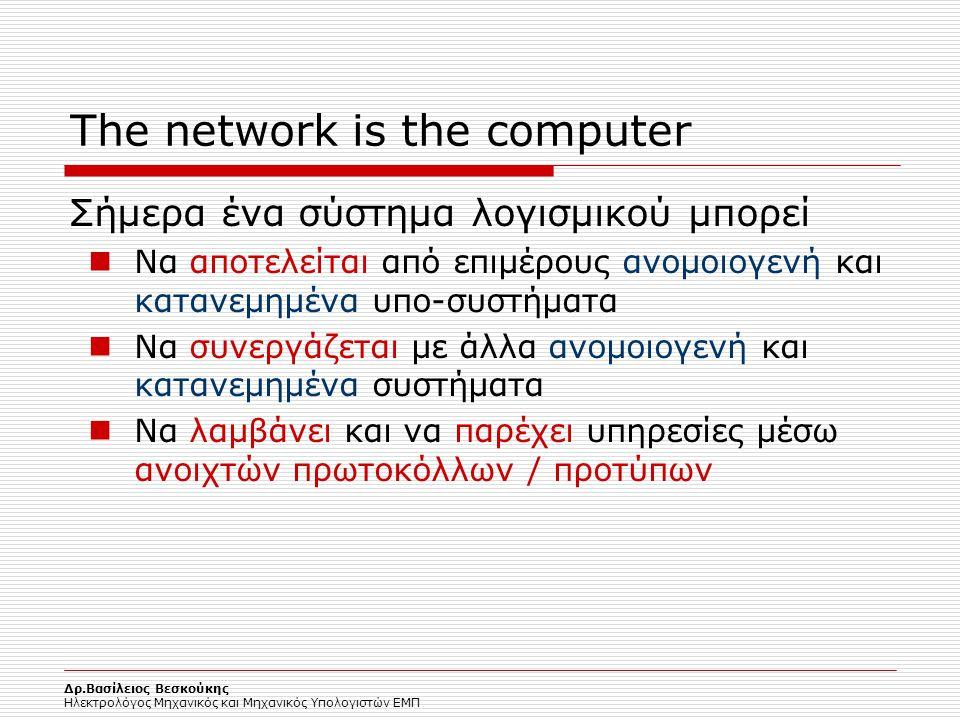 Δρ.Βασίλειος Βεσκούκης Ηλεκτρολόγος Μηχανικός και Μηχανικός Υπολογιστών ΕΜΠ The network is the computer Σήμερα ένα σύστημα λογισμικού μπορεί Να αποτελ
