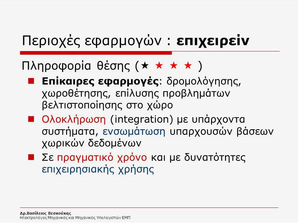 Δρ.Βασίλειος Βεσκούκης Ηλεκτρολόγος Μηχανικός και Μηχανικός Υπολογιστών ΕΜΠ Περιοχές εφαρμογών : επιχειρείν Πληροφορία θέσης (     ) Επίκαιρες εφα