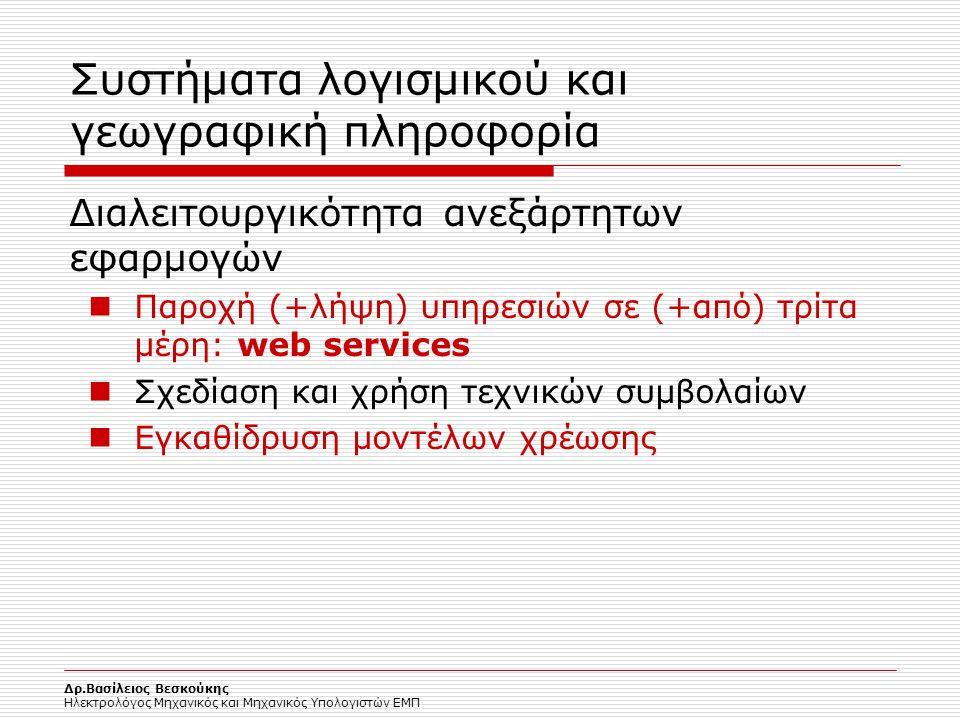 Δρ.Βασίλειος Βεσκούκης Ηλεκτρολόγος Μηχανικός και Μηχανικός Υπολογιστών ΕΜΠ Συστήματα λογισμικού και γεωγραφική πληροφορία Διαλειτουργικότητα ανεξάρτη