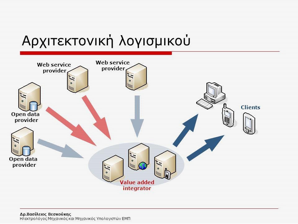 Δρ.Βασίλειος Βεσκούκης Ηλεκτρολόγος Μηχανικός και Μηχανικός Υπολογιστών ΕΜΠ Αρχιτεκτονική λογισμικού Open data provider Web service provider Value add