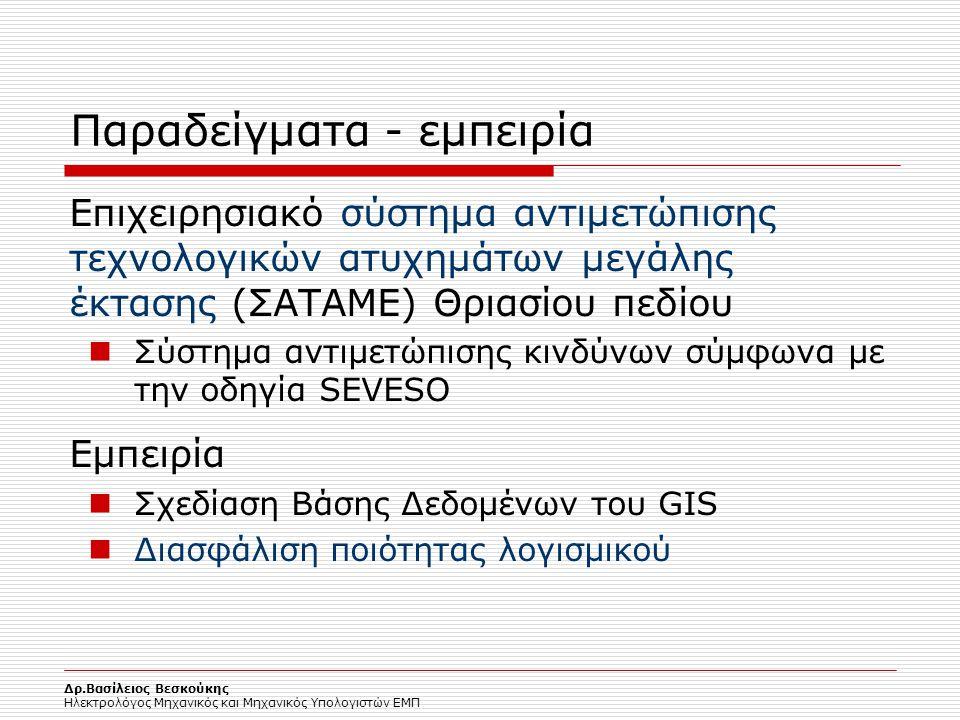 Δρ.Βασίλειος Βεσκούκης Ηλεκτρολόγος Μηχανικός και Μηχανικός Υπολογιστών ΕΜΠ Παραδείγματα - εμπειρία Επιχειρησιακό σύστημα αντιμετώπισης τεχνολογικών α