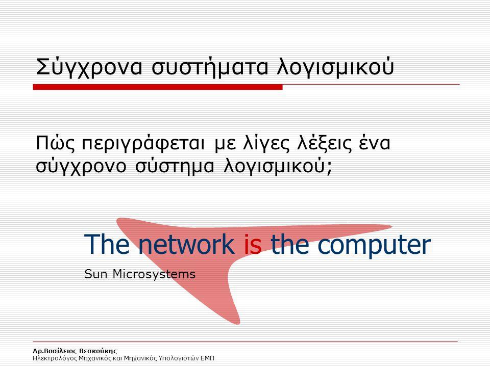 Δρ.Βασίλειος Βεσκούκης Ηλεκτρολόγος Μηχανικός και Μηχανικός Υπολογιστών ΕΜΠ Σύγχρονα συστήματα λογισμικού Πώς περιγράφεται με λίγες λέξεις ένα σύγχρον