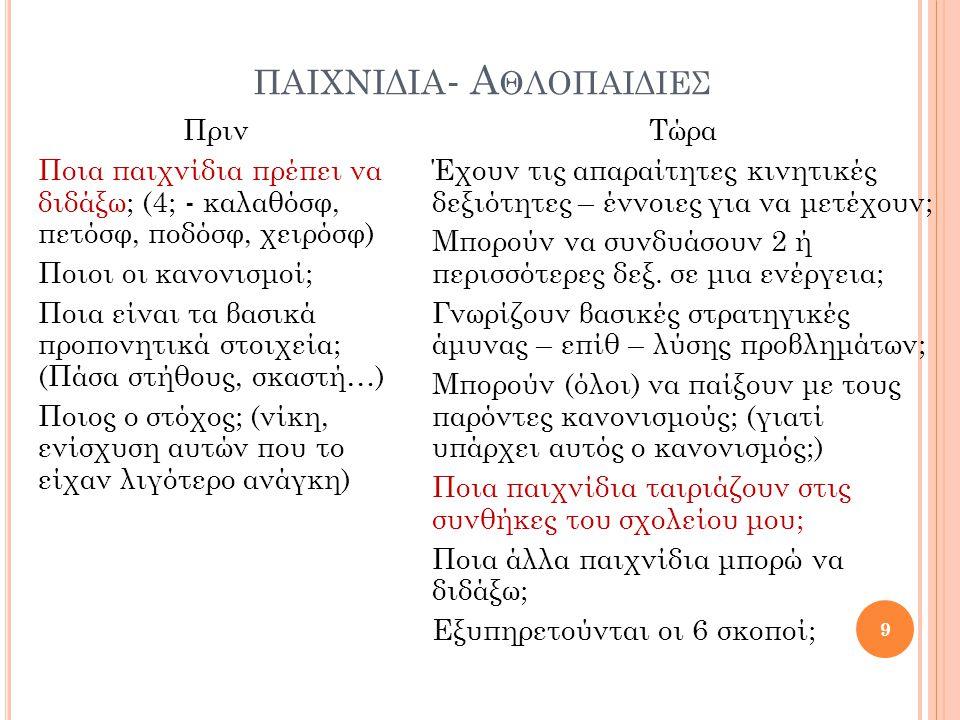 ΠΑΙΧΝΙΔΙΑ - Α ΘΛΟΠΑΙΔΙΕΣ 9 Πριν Ποια παιχνίδια πρέπει να διδάξω; (4; - καλαθόσφ, πετόσφ, ποδόσφ, χειρόσφ) Ποιοι οι κανονισμοί; Ποια είναι τα βασικά πρ