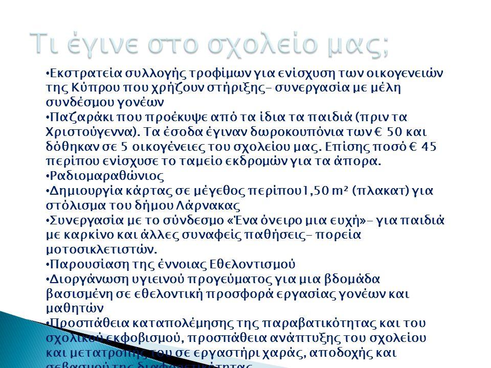 Εκστρατεία συλλογής τροφίμων για ενίσχυση των οικογενειών της Κύπρου που χρήζουν στήριξης- συνεργασία με μέλη συνδέσμου γονέων Παζαράκι που προέκυψε α