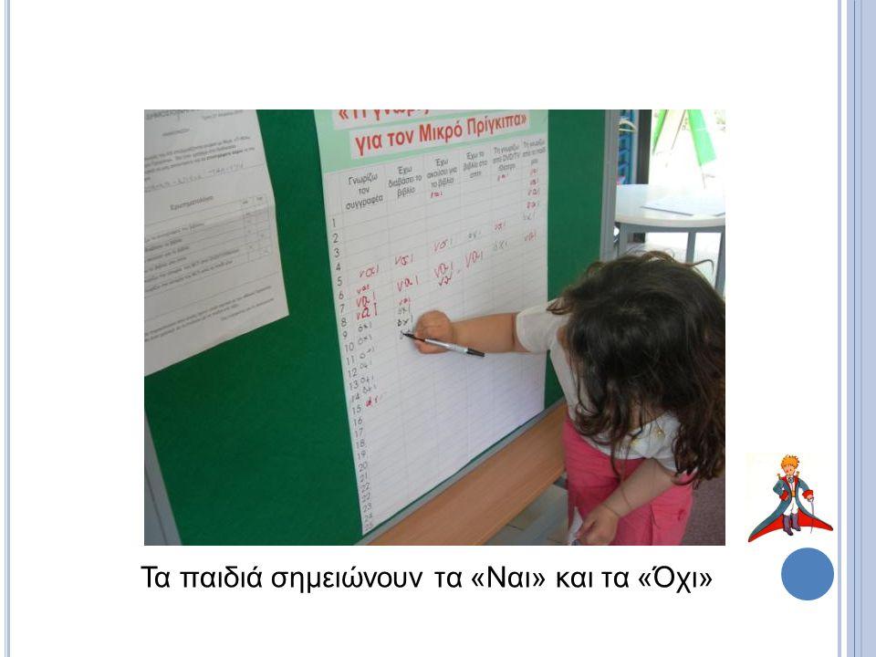 Τα παιδιά σημειώνουν τα «Ναι» και τα «Όχι»