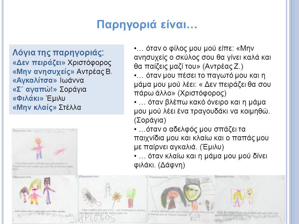 Παρηγοριά είναι… Λόγια της παρηγοριάς : «Δεν πειράζει» Χριστόφορος «Μην ανησυχείς» Αντρέας Β. «Αγκαλίτσα» Ιωάννα «Σ΄ αγαπώ!» Σοράγια «Φιλάκι» Έμιλυ «Μ
